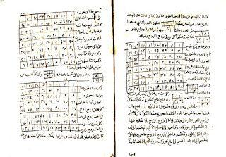 Havas Kitaplari Arabic Persian Ottoman Turkish Digital Occult Manuscript Manuscript Occult Digital