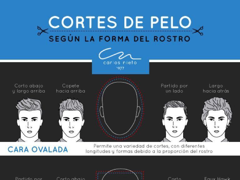 Cortes De Cabello Para Hombres Segun Rostro