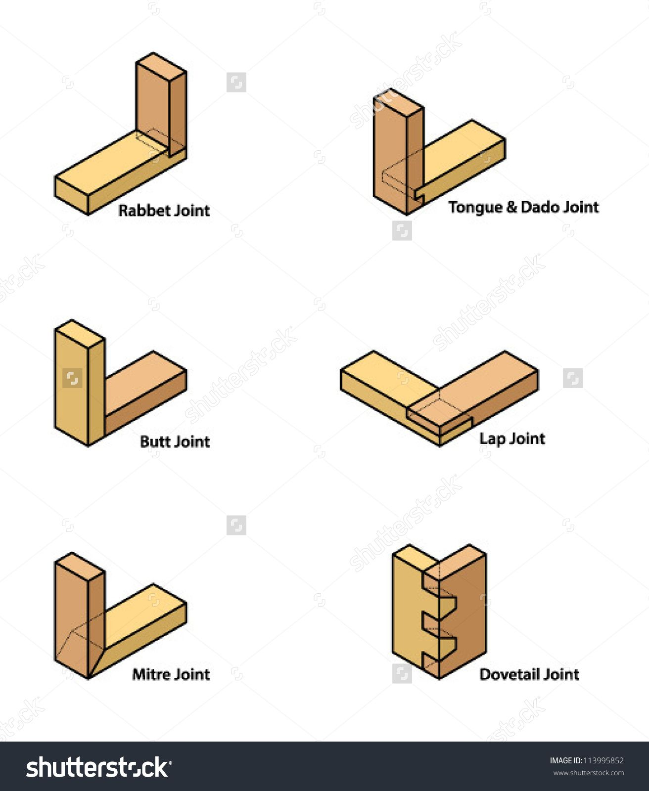 A Set Of Woodworking Carpentry Joints In Colour Stock