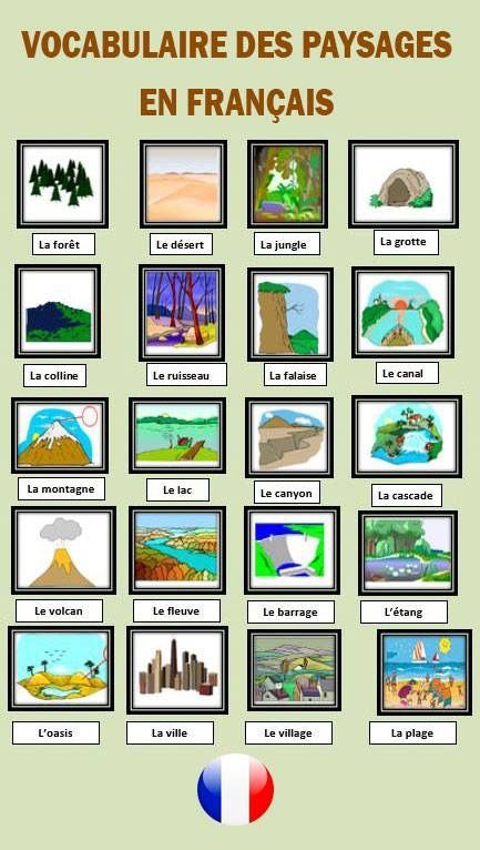 Pin by karine tassi on CE2/CM1 Pinterest Learning french - realiser un plan de maison