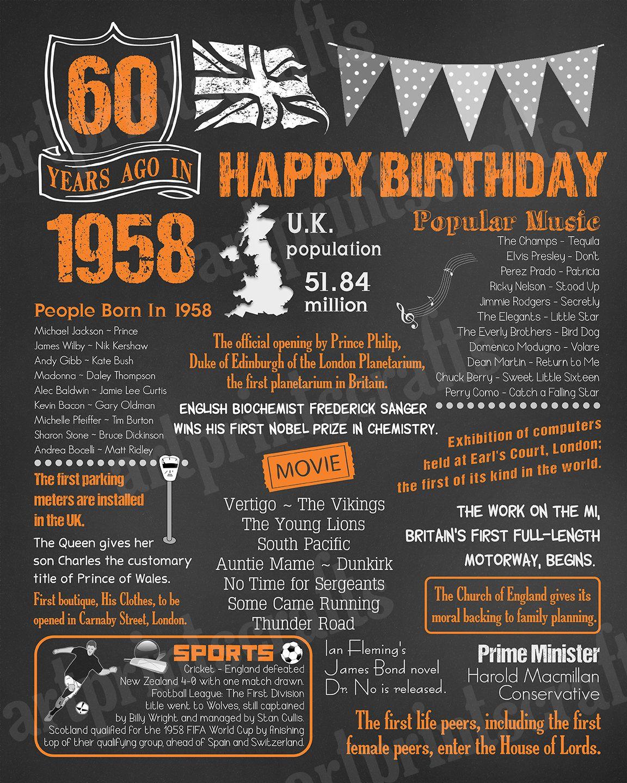 60th Birthday Sign UK Version Gift 1958