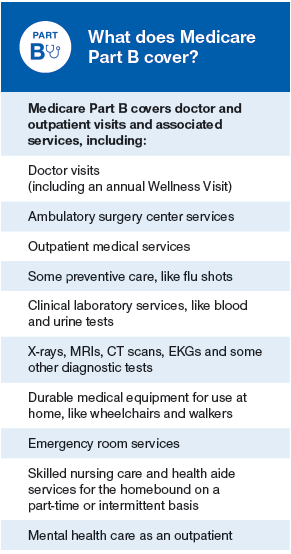 What Does Medicare Part B Cover Medicare Preventive Care