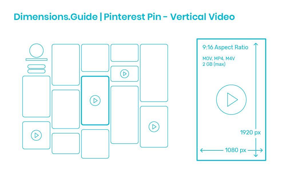 Pinterest Pin Vertical Video Vertical Video Pinterest Pin