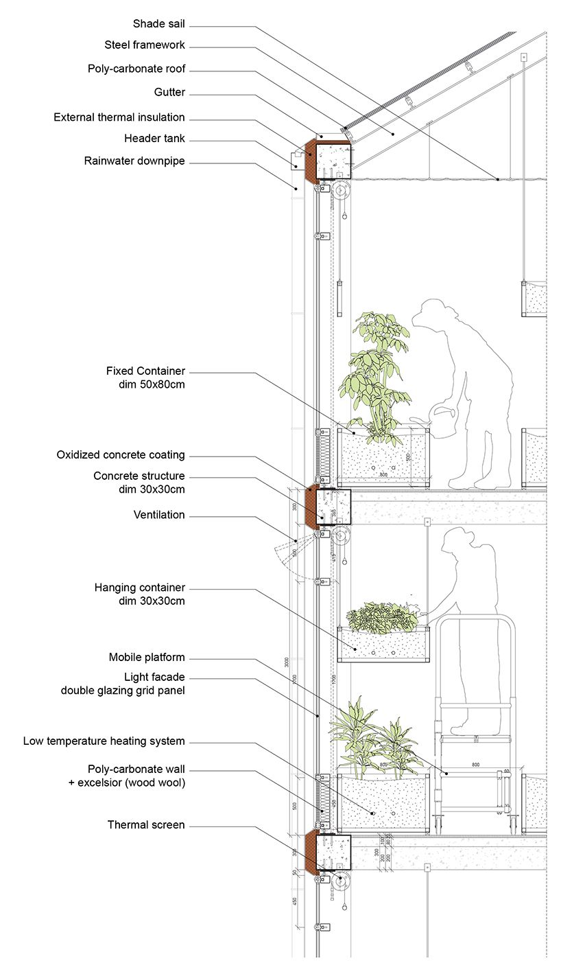ilimelgo s vertical farm introduces urban agriculture in grand paris [ 818 x 1416 Pixel ]