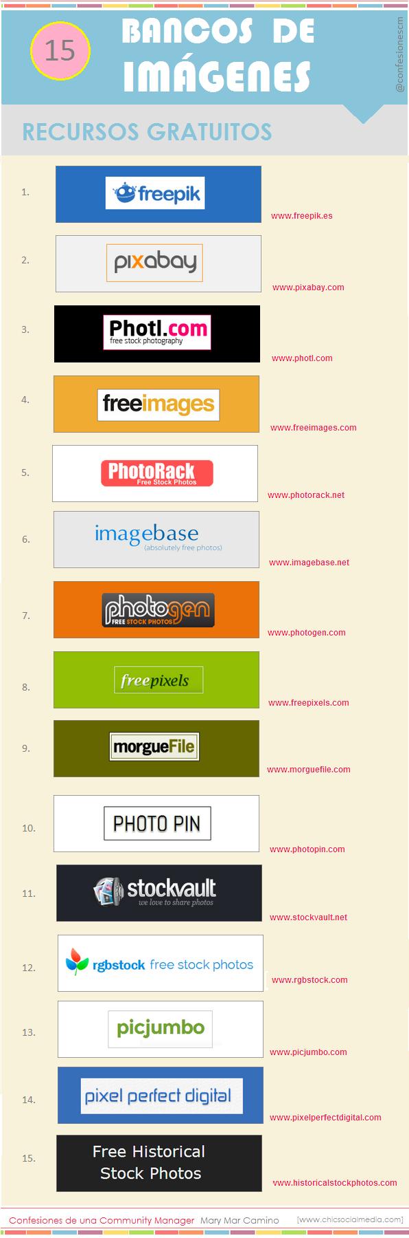 Socialmedia Recursosgratis Fotografías 15 Sitios De Descarga Gratuita De Imágenes Disenos De Unas Educacion Medios Sociales