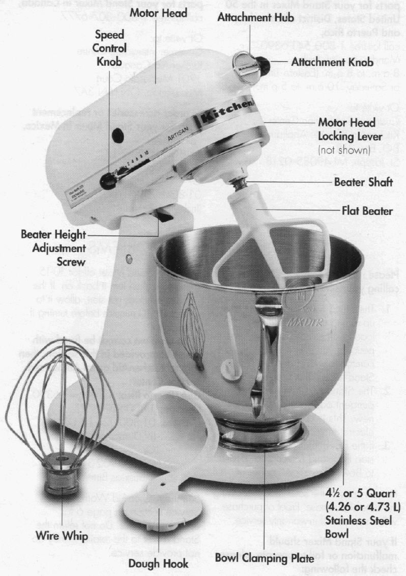 Kitchen aid mixer manual appliances kitchenaid artisan quart stand mixers assorted colors home Kitchenaid artisan replacement parts