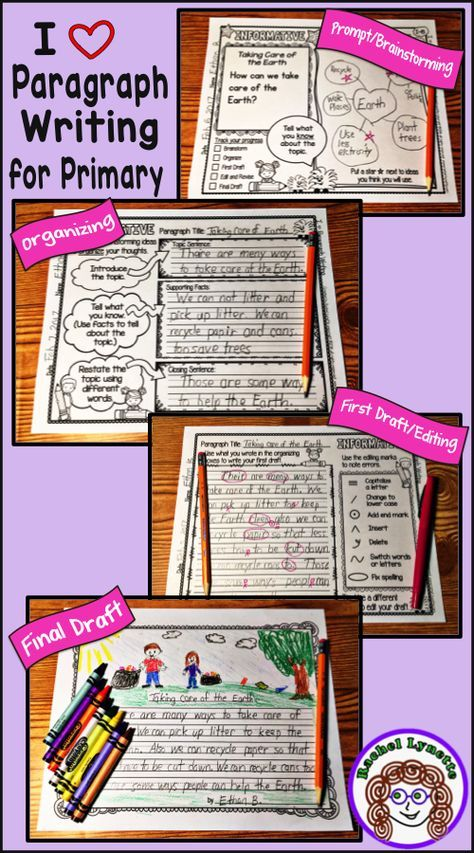 Writing Paragraph Step Step Maps