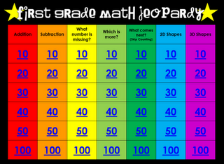 Free Download  St Grade Math Jeopardy Powerpoint For Math Review