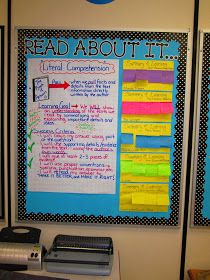 Runde's Room: New Guided Reading Groups