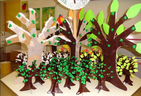 Arbre t bricolage enfants maternelle arbre 4 saisons for Activite complementaire idee