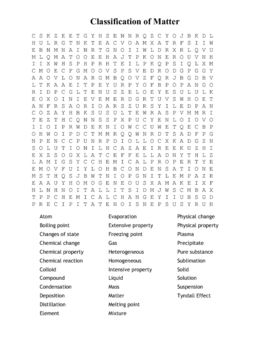 Classification Of Matter Word Search With Images Words Matter