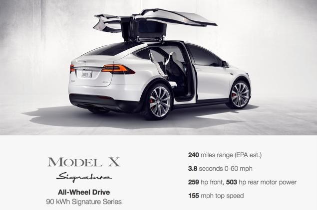 Tesla Model X Gull Wing 7 seater | Tesla model x
