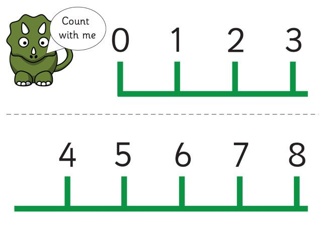 Printable Number Line 0 20 Teaching Free Printable