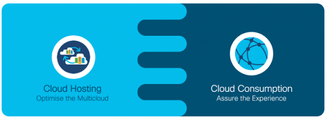 Pin On Cisco News Updates