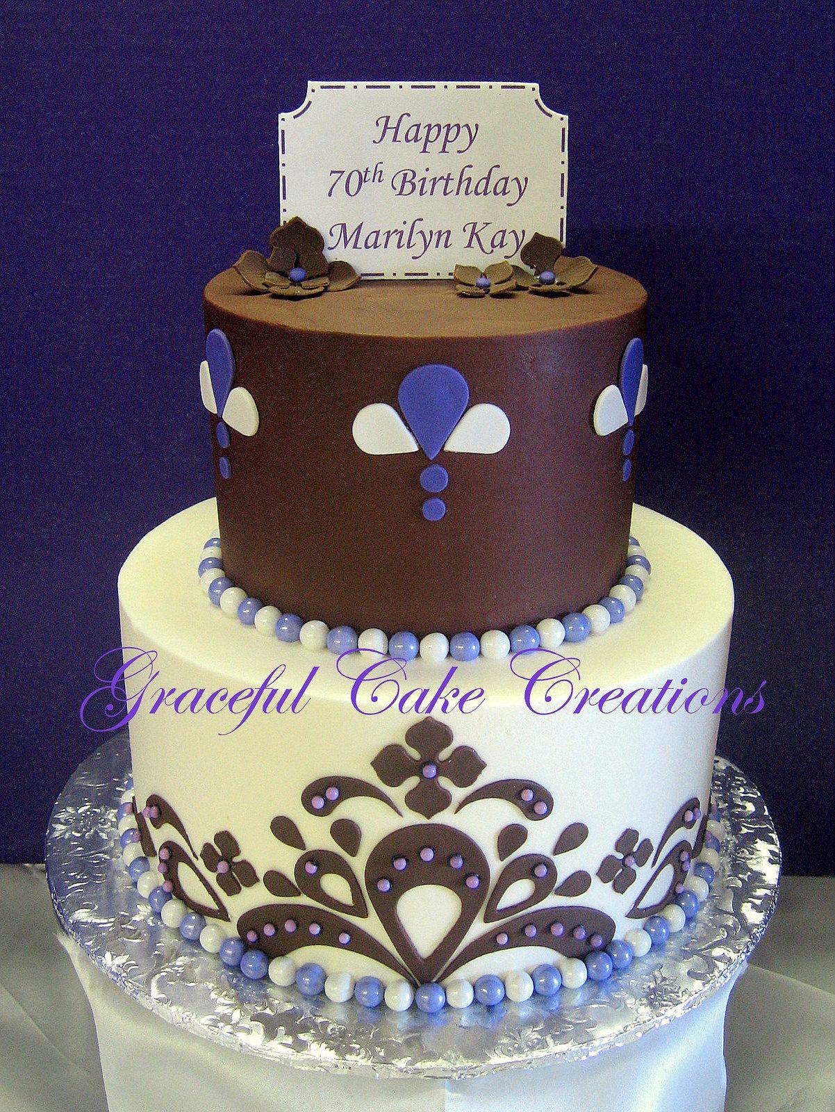 Th birthday cake th birthday cake birthday and birthday cakes