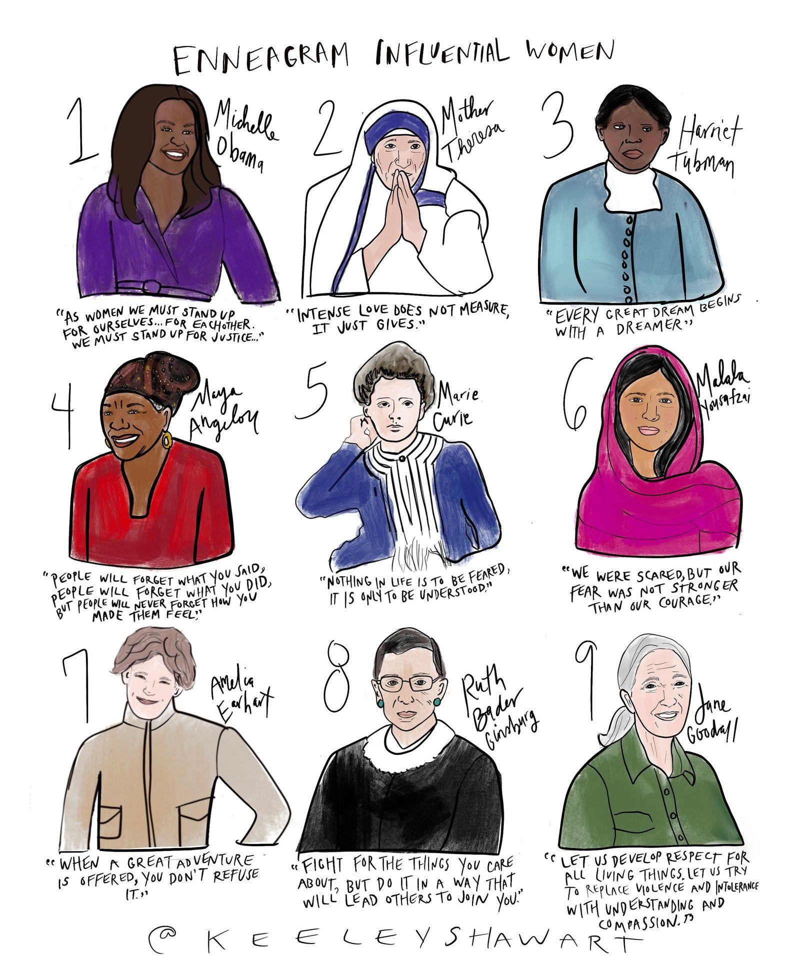 Enneagram Influential Women   Etsy