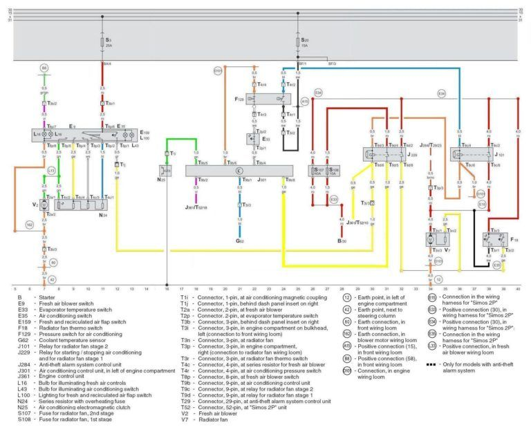 skoda fabia door wiring diagram at octavia  skoda fabia