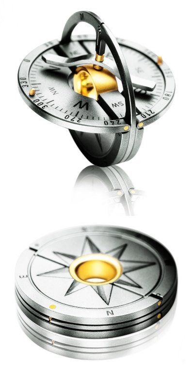 Photo of Master compass