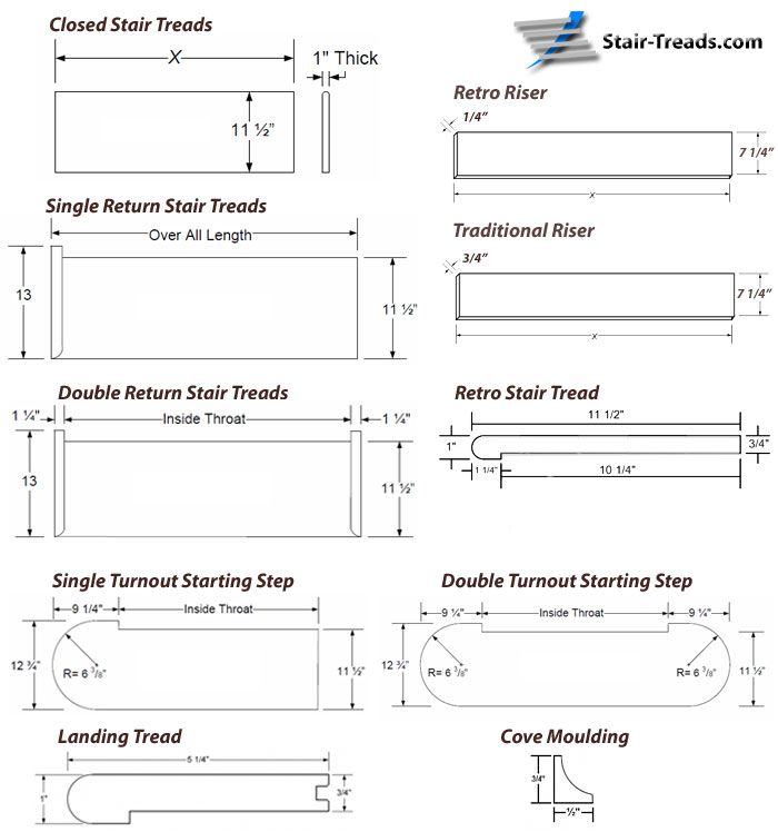 Standard Stair Tread Dimensions | Around the House ...