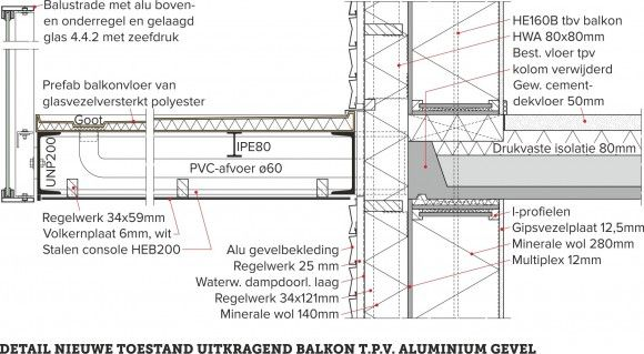 Requirements Basis Of Design Details Pinterest Architecture