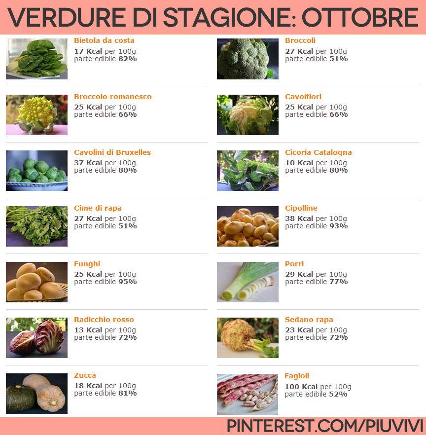Verdura di stagione ottobre nutrizione sana for Cucinare vegano