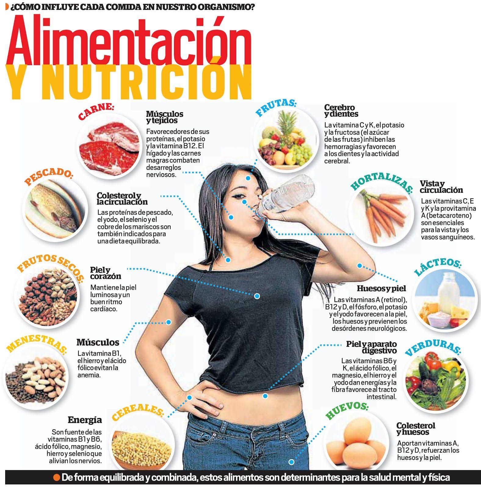 como llevar una buena dieta alimenticia