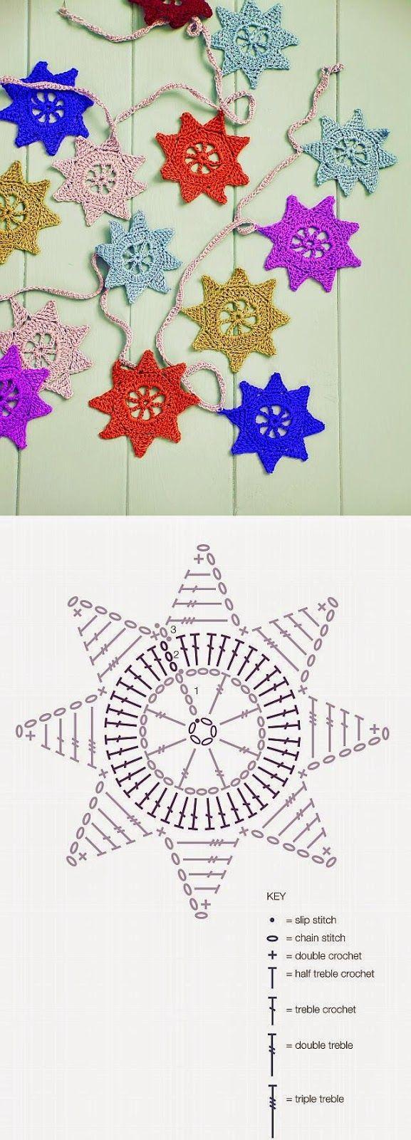 Tutoriales y DIYs: Ganchillo: estrella | tejido | Pinterest ...