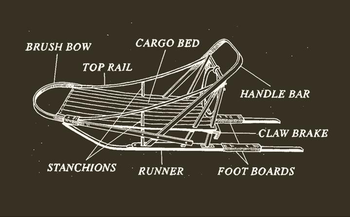 Filson Diagram Of A Dog Sled Iditarod Filson At The