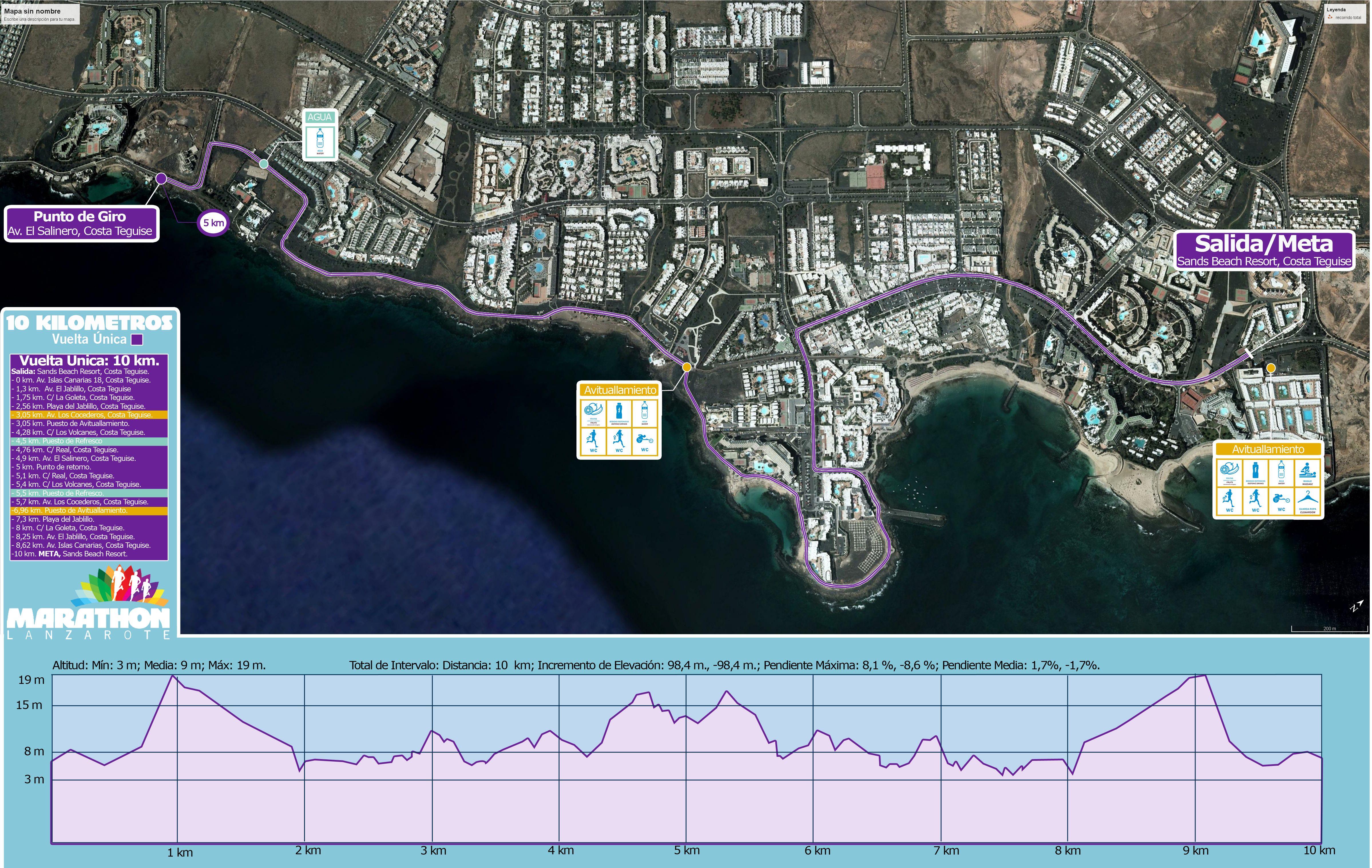 10k de la Maratón de Lanzarote