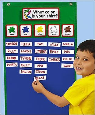 Two years ago, our agency decided to by the Question of the Day for every preschool classroom. We mandated it to be used every day. Let ...