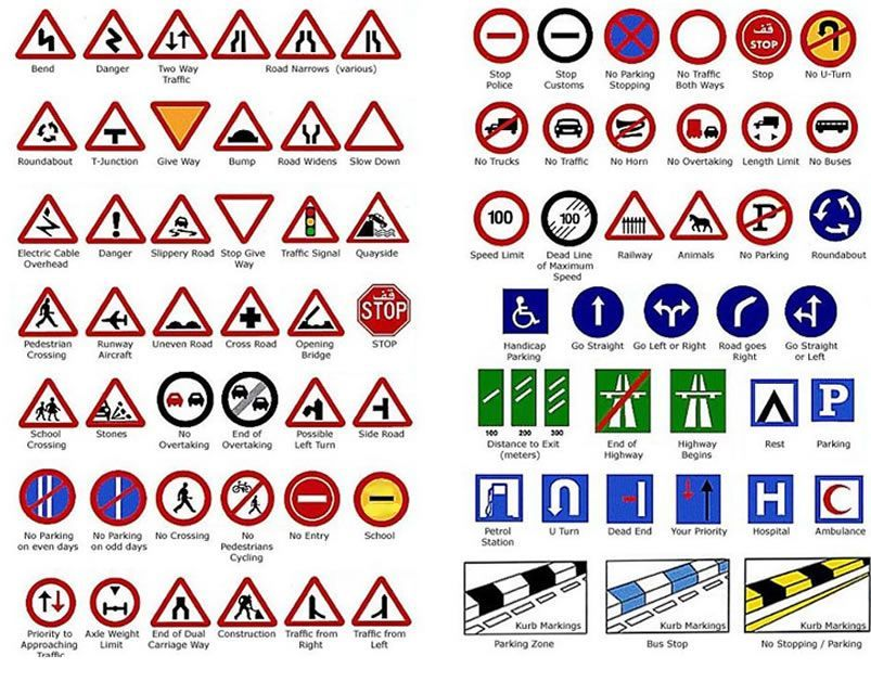 Learning English with pictures English basics Our Road