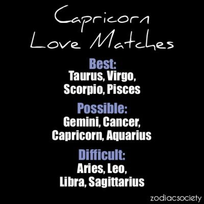Best match for capricorn female