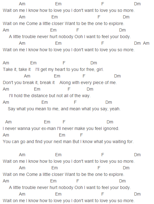 Rixton Wait On Me Chords Capo 2 The Lyrics Are Super Off But