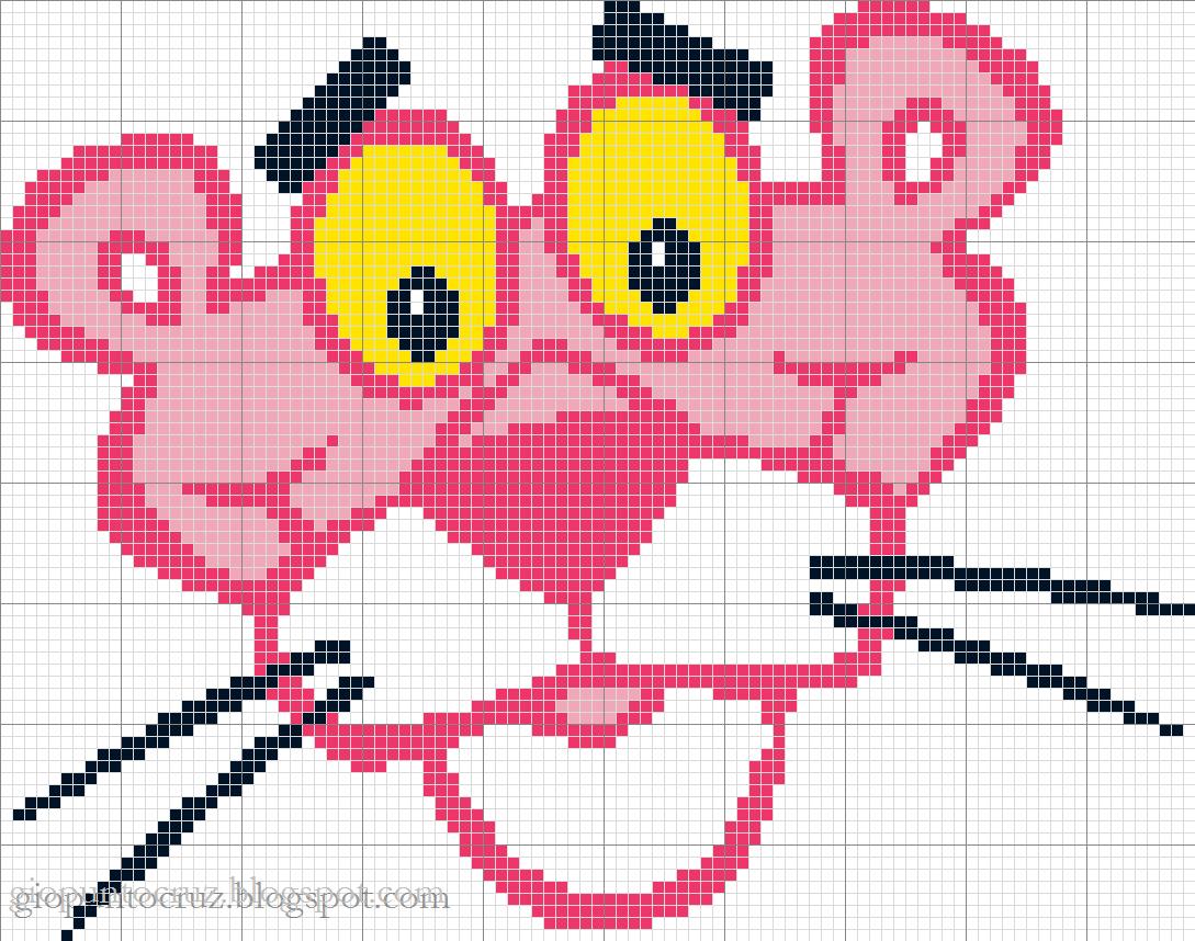 Ponto Cruz da Drayzinha: Graficos Pantera cor de rosa