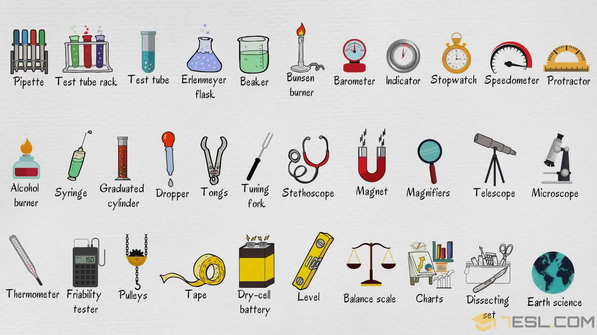Laboratory Equipment Useful Lab Equipment List
