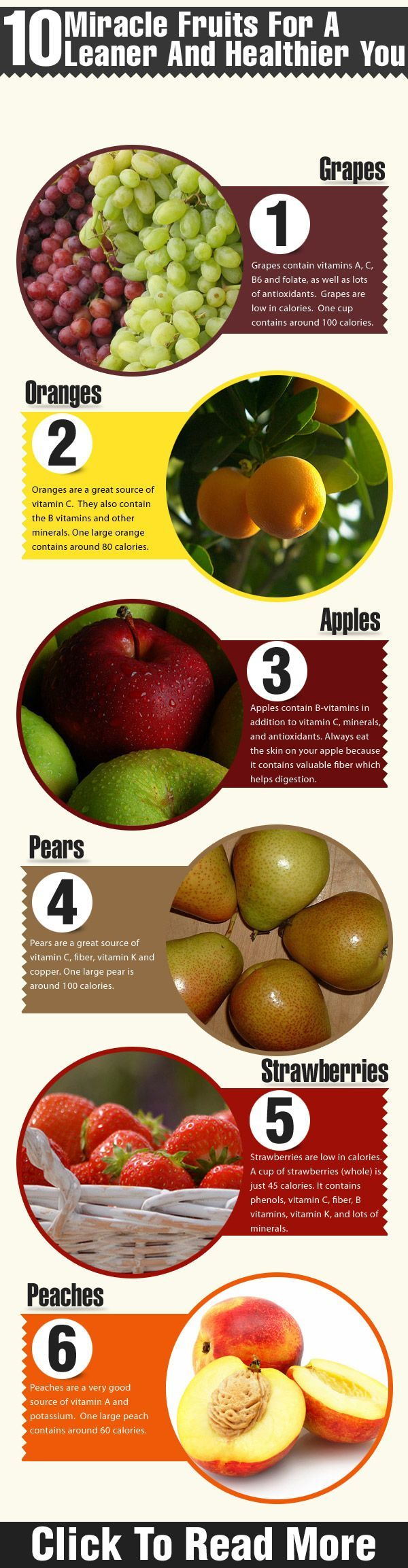 Ten Miracle Fruits For A Leaner And Healthier You