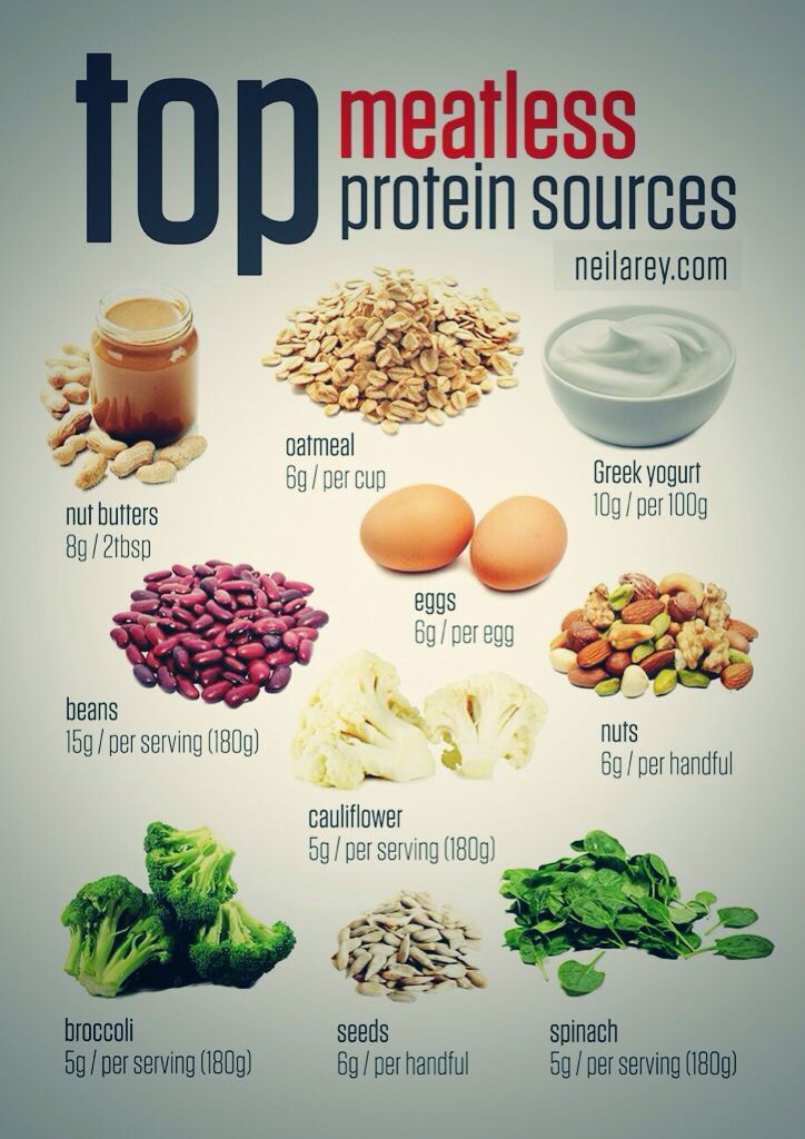 Top protein sources   healthy moves!   Vegetarian protein ...