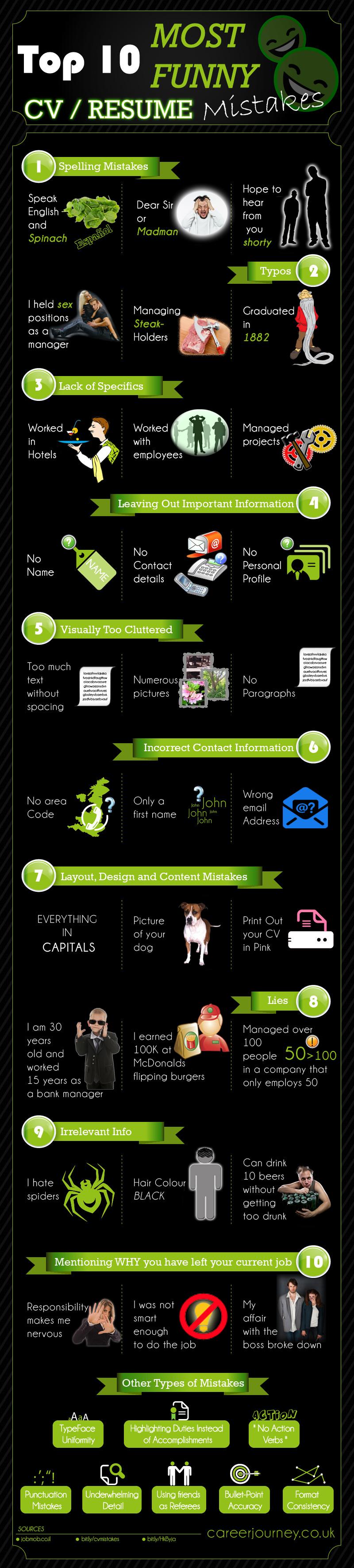 10 errores divertidos en un Curriculum Vitae infografia