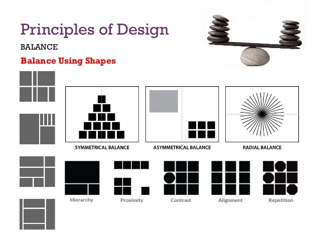 Design And Principles : Image result for principles of design pattern examples