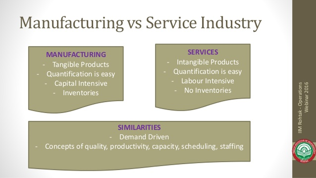 Manufacturing vs Service Industry Ap human geography