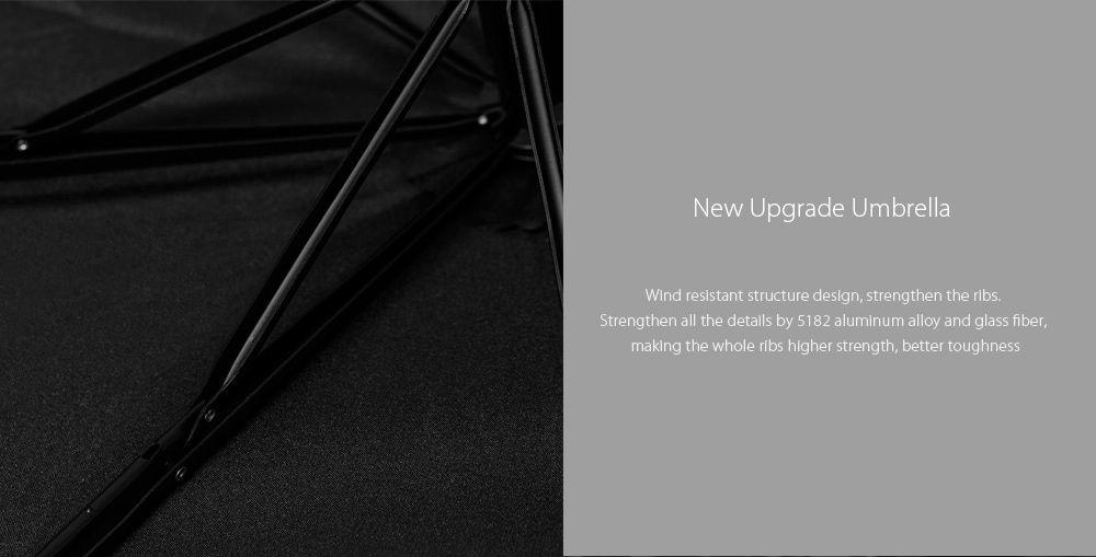 Xiaomi Umbrella for Sunny and Rainy Days #bestumbrella