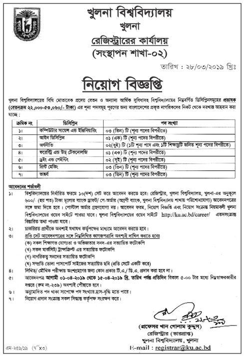 Company job circular 2019