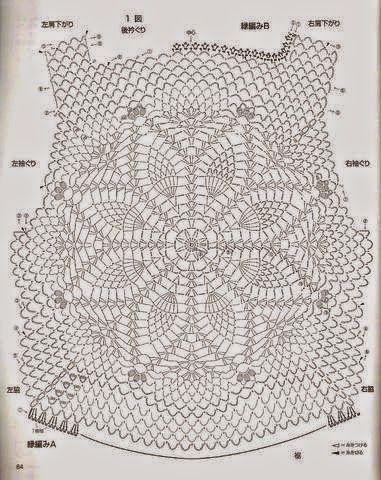 Patrón de parte superior de vestido que combina tela con crochet ...