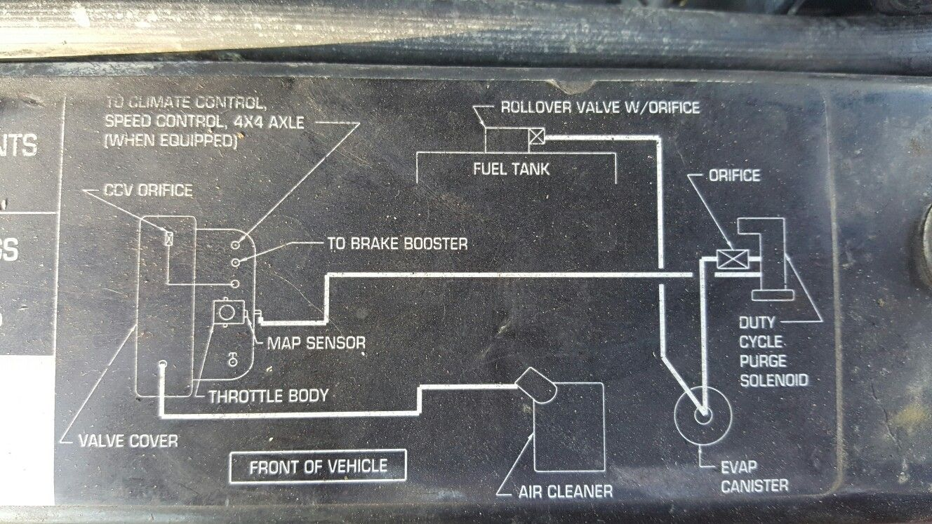 Jeep Zj Evap System Schematic Pre 2 29 96 Round Canister Jeep