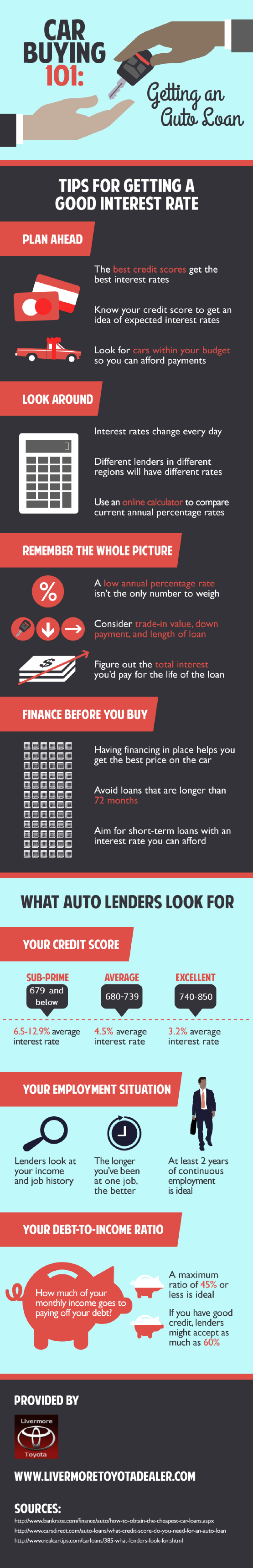 Financing a car before buying it helps buyers get the best interest rates. Short-term loans with an affordable interest rate are the best financial option. Check out this infographic from a Toyota dealership in Livermore, California, for more tips on getting the best auto loans.