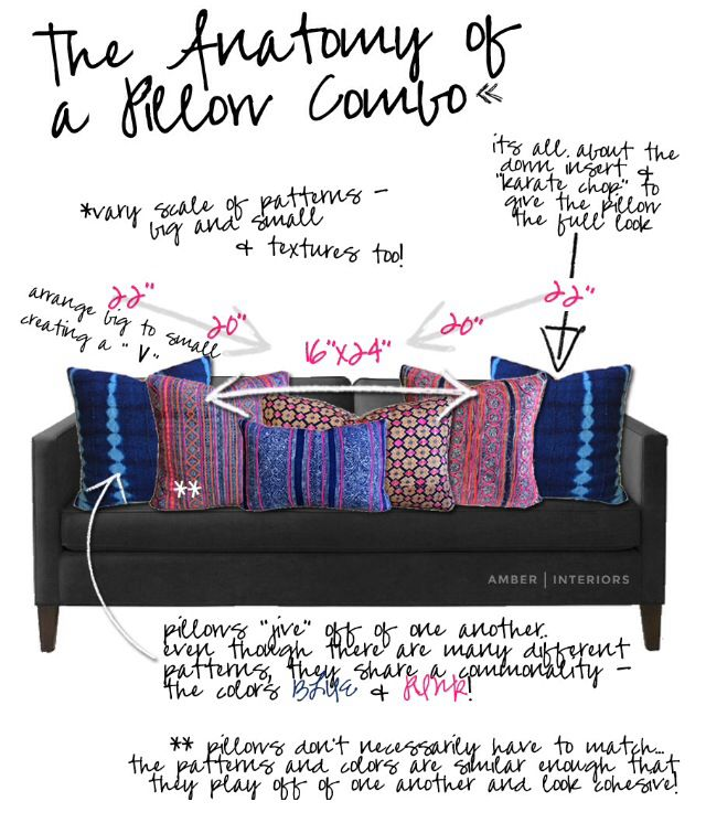 Arranging Throw Pillows On Sofa: Pin On Care's House