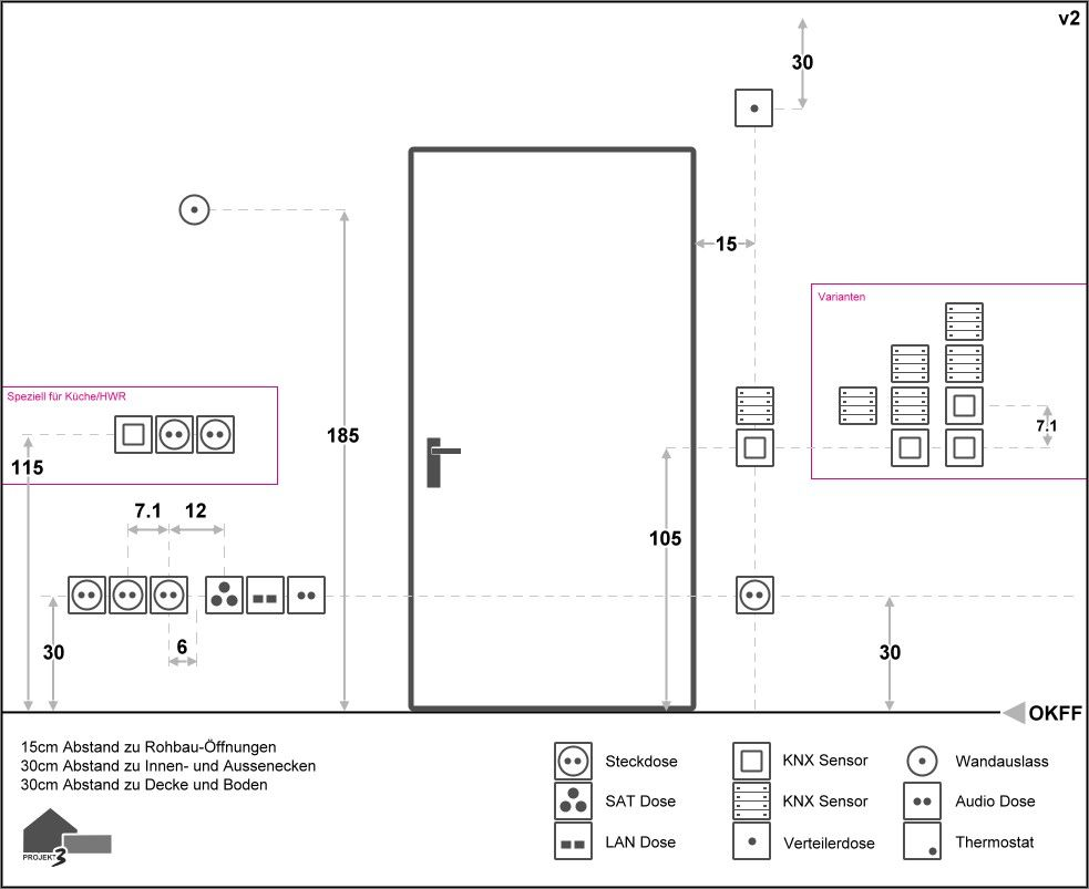 pin von nebojsa miletic auf instalacije pinterest elektro elektrotechnik und steckdosen. Black Bedroom Furniture Sets. Home Design Ideas