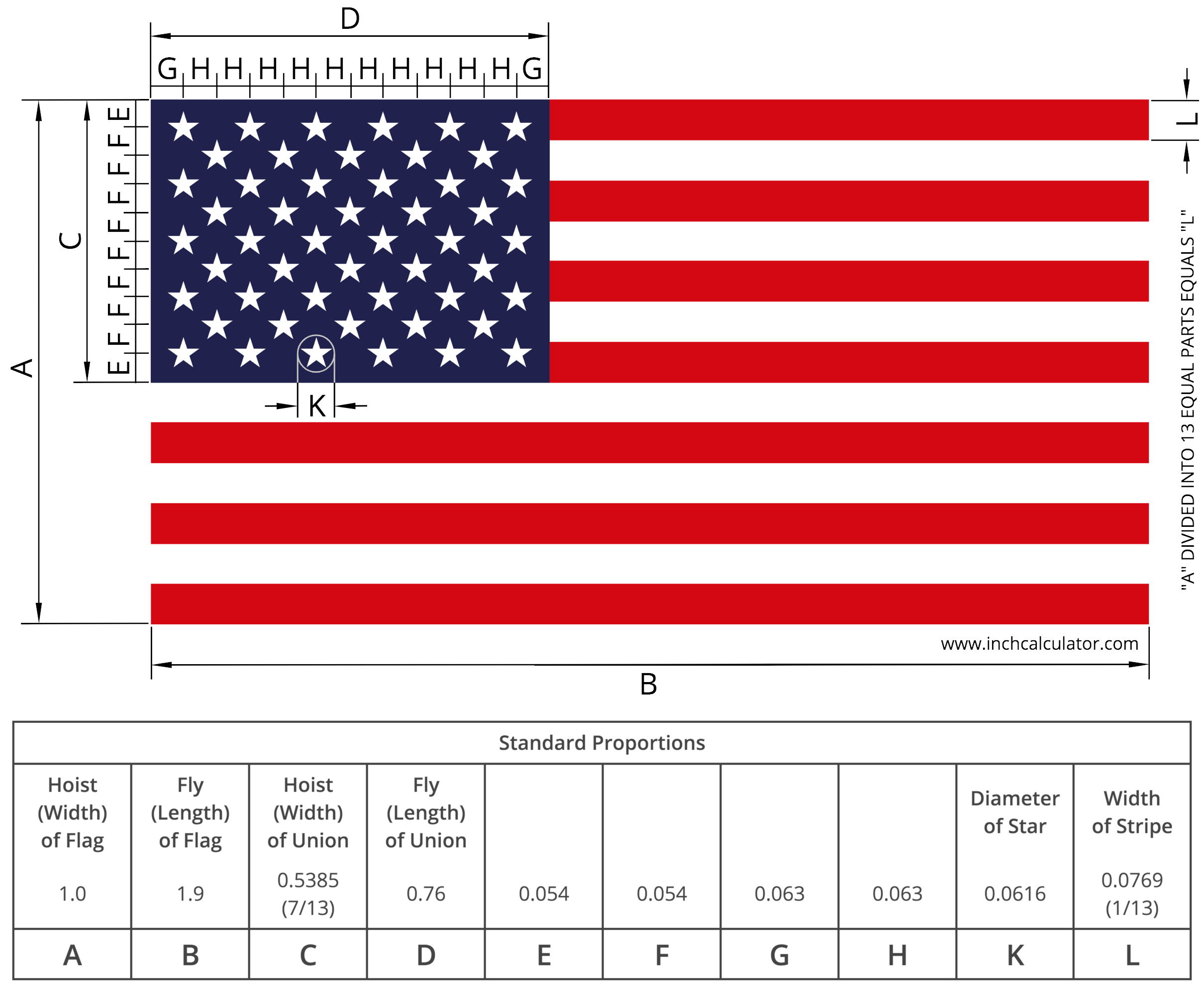 American Flag Size Proportions Calculator Inch Calculator American Flag Wood American Flag Diy American Flag Art