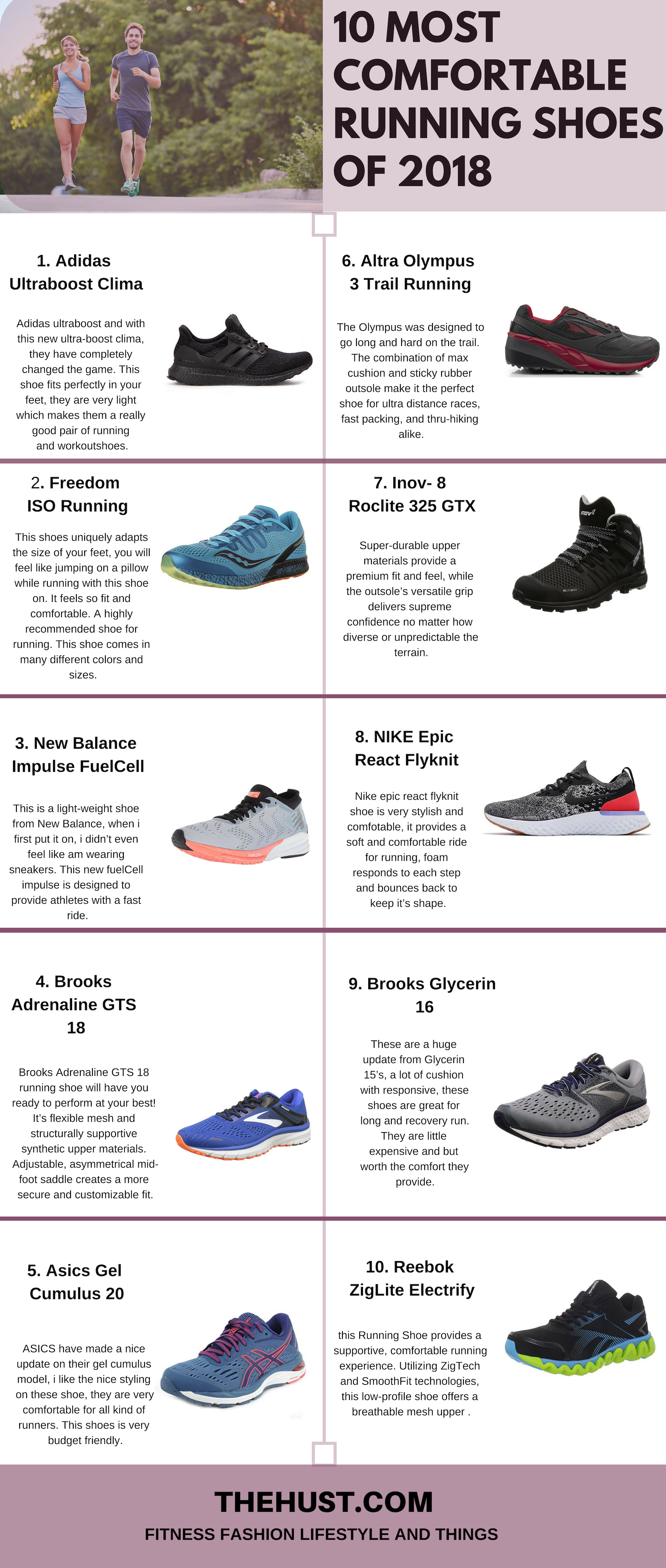 Top 10 Comfortable Running Shoes – Best