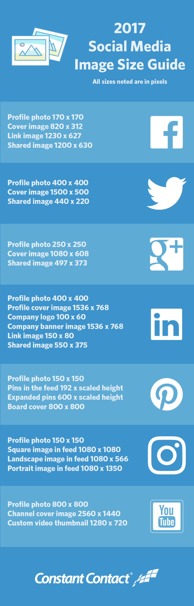 2020 Social Media Image Sizes Cheat Sheet Social media